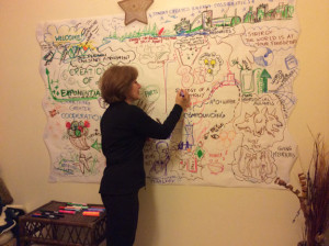 Visual Recording and Facilitation for Business with Cat Wilson